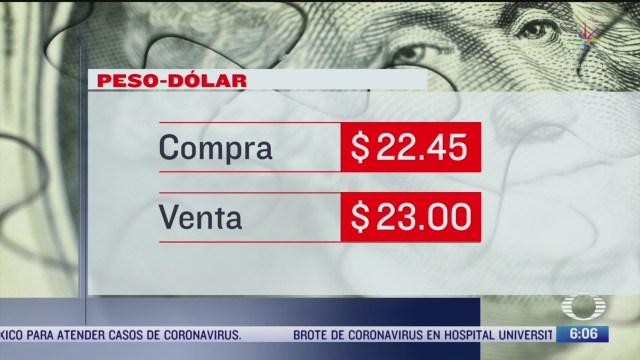 el dolar se vendio en 23 00 en la cdmx