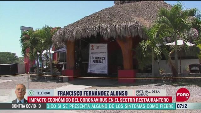 impacto economico del coronavirus en la industria restaurantera