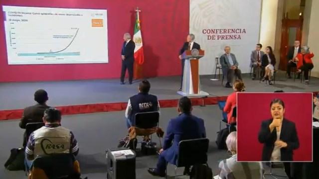 Foto: López-Gatell pide a población mantener 'gran disciplina' ante epidemia de coronavirus