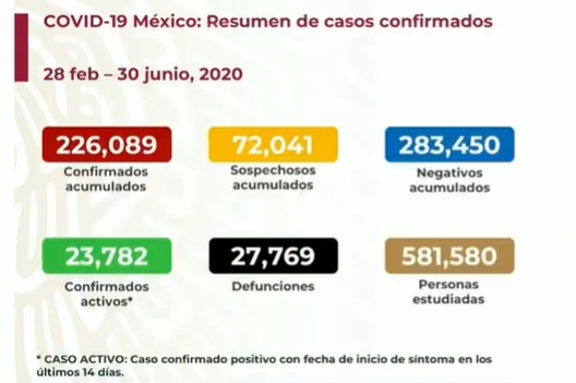 casos-coronavirus-en-mexico-30-de-junio-captura-pantalla