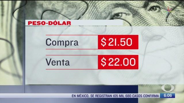 el dolar se vendio en 22 00 en la cdmx