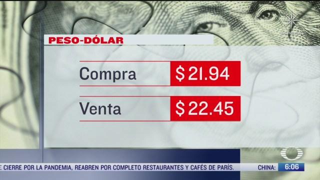 el dolar se vendio en 22 45 en la cdmx