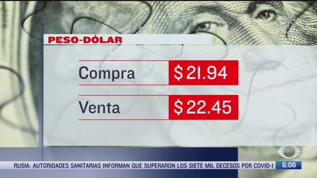 el dolar se vendio en 2245en la cdmx