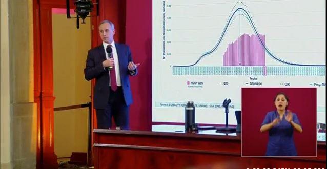 Curva epidemiológica por COVID-19 en Valle de México está estancada conferencia coronavirus