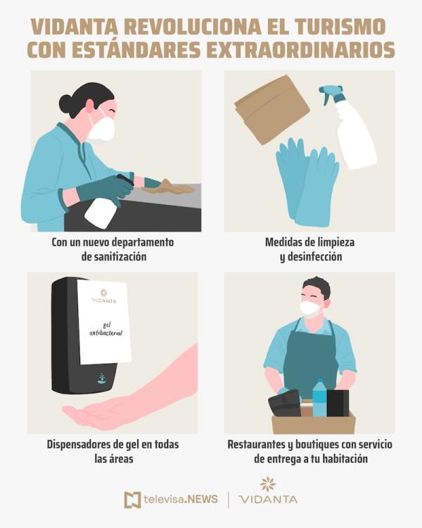 Grupo Vidanta garantiza un lugar seguro; implementa extraordinarias medidas de higiene