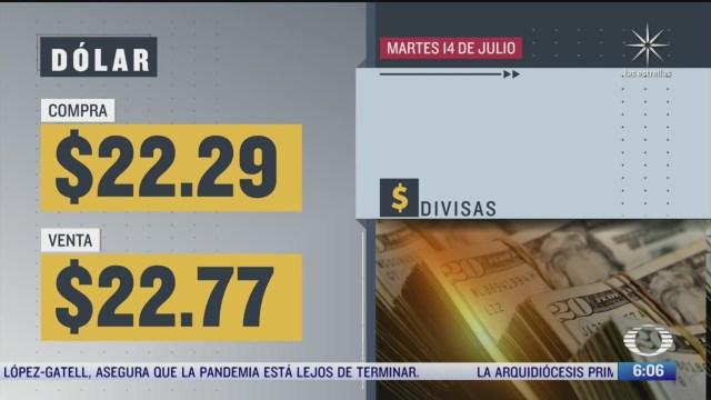 El dólar se vendió en $22.77 en la CDMX