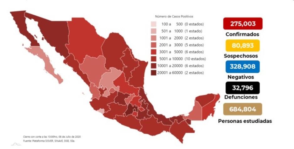 casos-muertos-coronavirus-en-mexico-8-de-julio