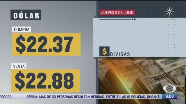 el dolar se vendio en 22 88 en la cdmx 9 julio