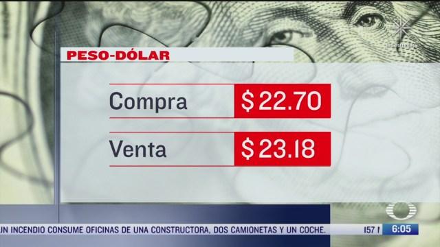 el dolar se vendio en 23 18 en la cdmx
