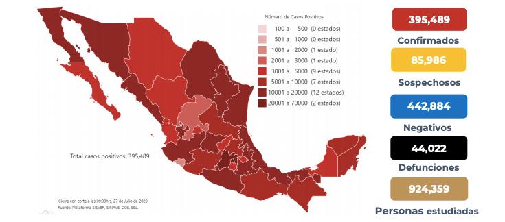 Suman en México 44 mil 22 muertos por coronavirus y 395 mil 489 casos confirmados