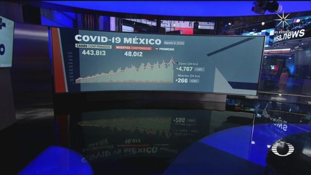 cifras de muertes coronavirus en mexico hoy 3 de agosto de