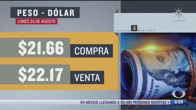 El dólar se vendió en $22.17 en la CDMX