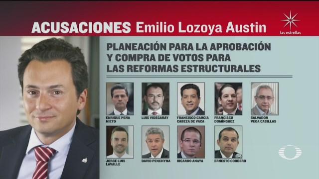 señalamientos que se hacen en la denuncia de hechos de Emilio Lozoya