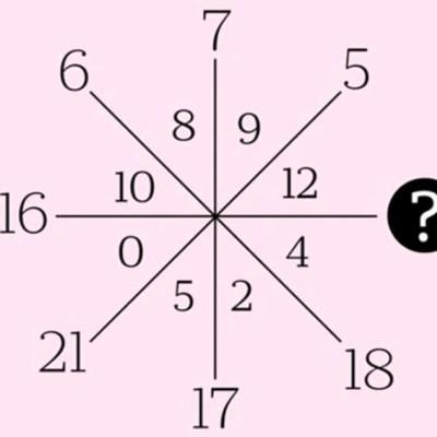 Reto matemático pone a prueba a usuarios en redes sociales, ¿puedes resolverlo?