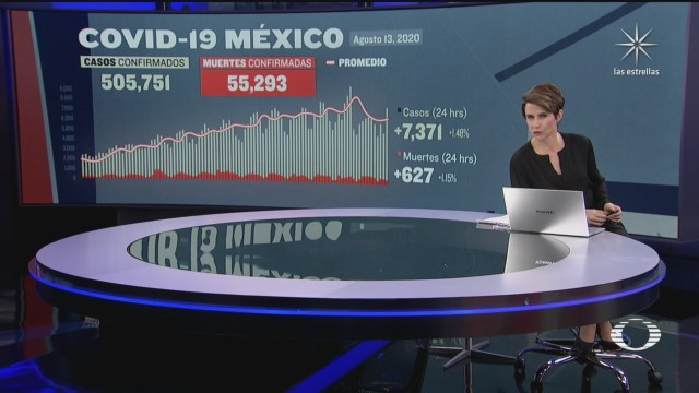 cifras de muertes por covid suman 55 mil 293 hasta hoy 13 de agosto