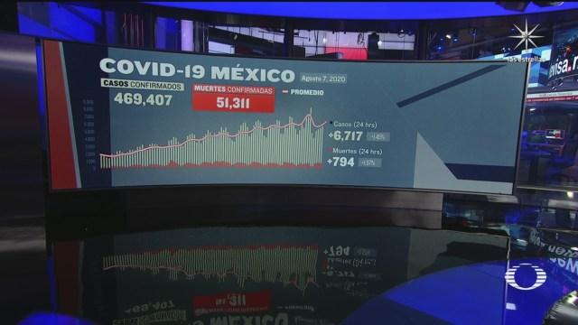 cifra de uertes en México suman 51 mil 311 muertes por covid