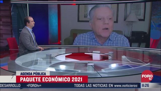 Análisis del presupuesto 2021