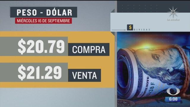 el dolar se vendio en 21 29 en la cdmx 16 septiembre