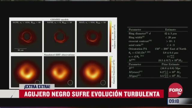 extra extra agujero negro sufre evolucion turbulenta