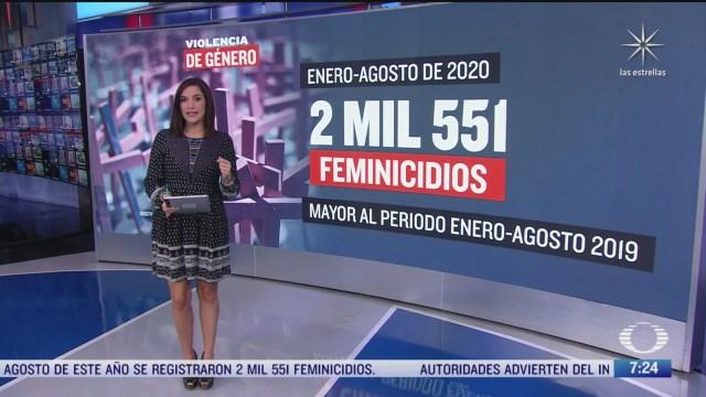 las cifras de los feminicidios en mexico