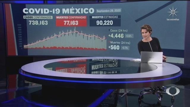 suman en mexico 77 mil 163 muertos por coronavirus