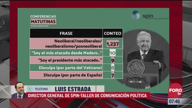 amlo el presidente mas atacado despues de francisco i madero