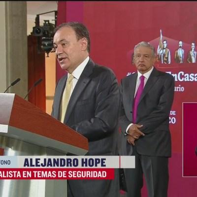 Balance de la gestión de Alfonso Durazo al frente de la SSPC