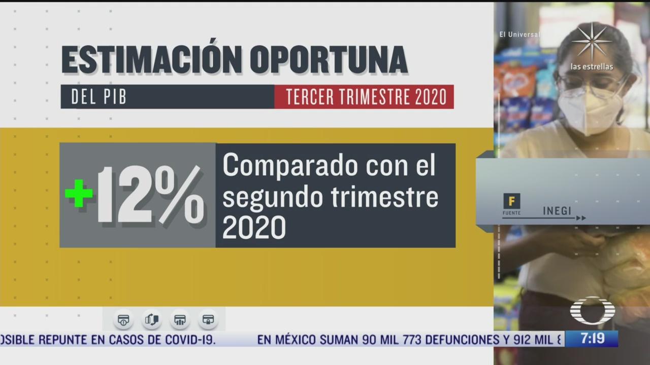 economia en mexico se recupera en tercer trimestre