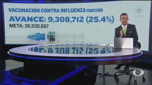 mas de 9 millones de personas se han vacunado contra la influenza
