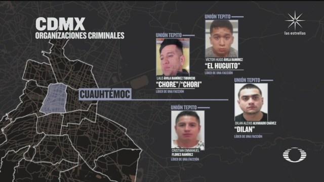 operacion zocalo detiene a 436 operadores de grupos delictivos