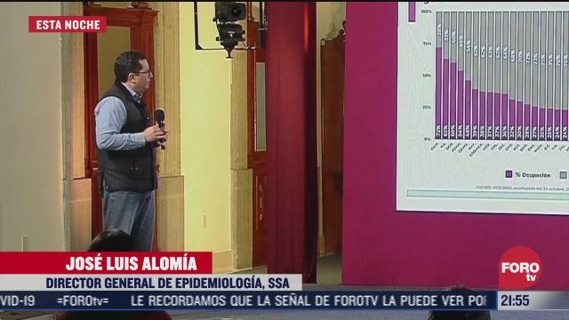 repunte de covid impulsado por casos en chihuahua dice alomia