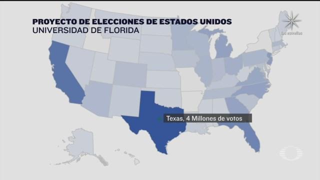 sin precedentes votacion anticipada por elecciones en eeuu