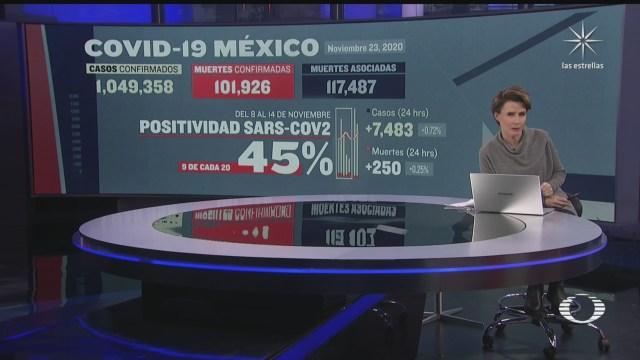 suman 101 mil 926 muertos por coronavirus en mexico