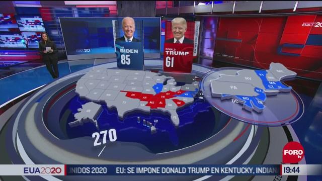 quien va ganado las elecciones usa 2020