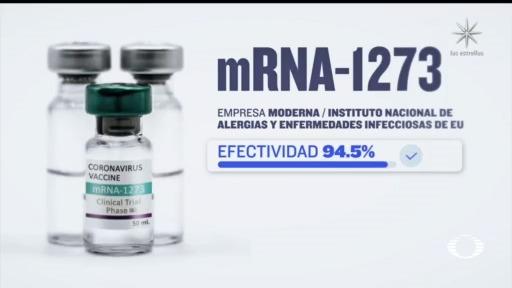 vacuna de la empresa moderna alcanza efectividad del 94 5 por ciento