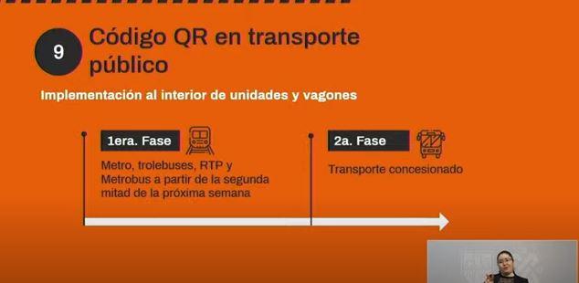 Código QR en transporte público