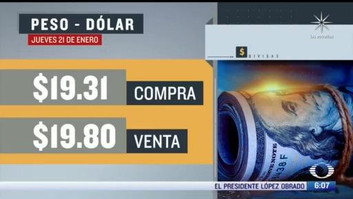 el dolar se vendio en 19 80 en la cdmx