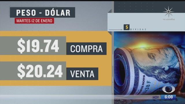 el dolar se vendio en 20 24 en la cdmx