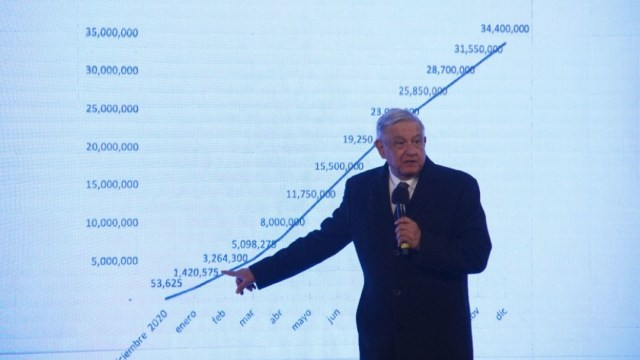 El presidente López Obrador habla en conferencia matutina.