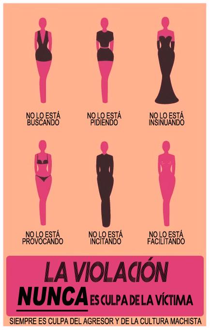 ¡No es no!: La violación y otro tipo de agresiones sexuales