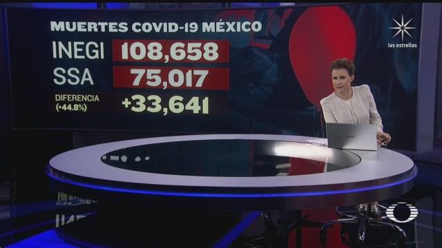 mexico el segundo pais con mayor indice de exceso de mortalidad