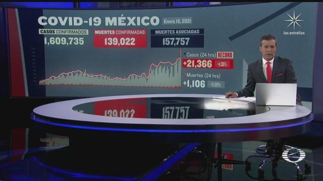 mexico registra su maxima cifra de contagios covid