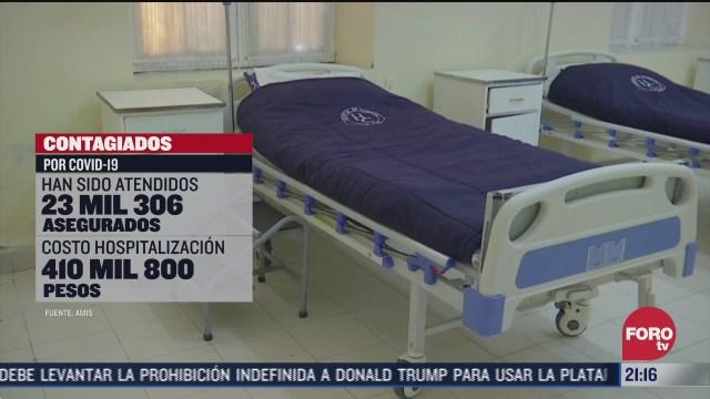 pandemia por covid 19 es ya la quinta peor catastrofe para las empresas de seguros en mexico