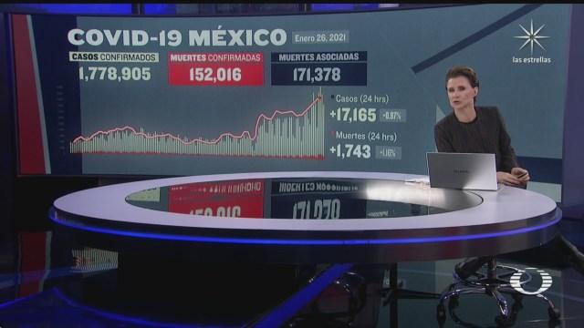 suman en mexico 152 mil 16 muertos por coronavirus