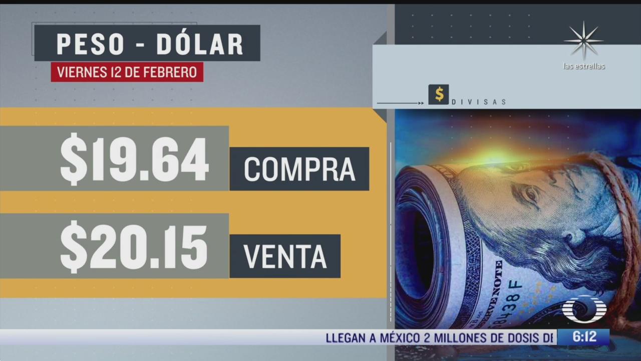el dolar se vendio en 20 15 en la cdmx