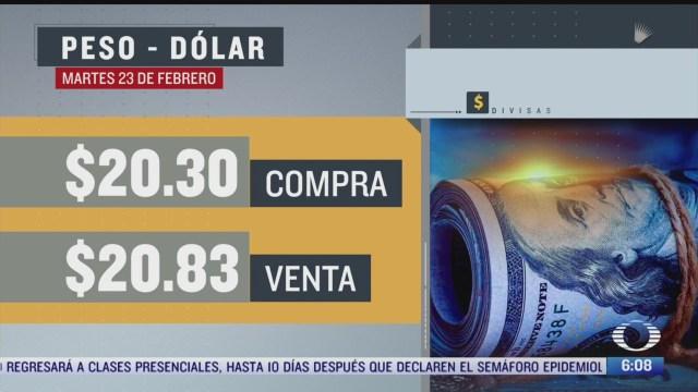 el dolar se vendio en 20 83 en la cdmx