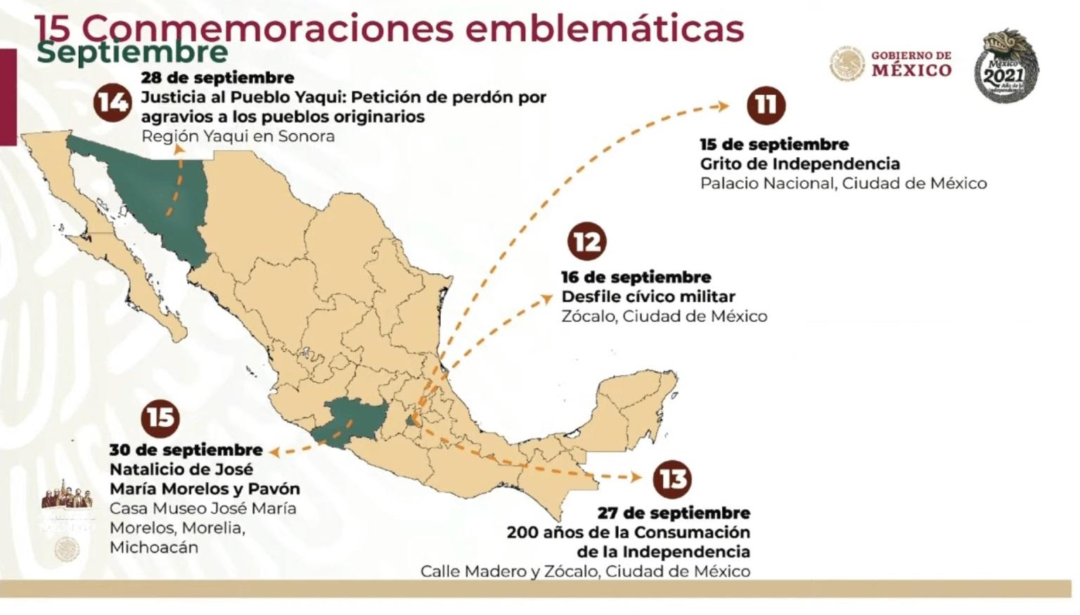 Las 15 conmemoraciones emblemáticas para 2021. (Foto: Redes sociales Gobierno de México)