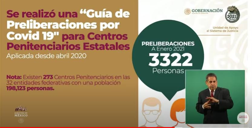 Por COVID-19, tres mil 322 presos han sido preliberados por amnistía, en México