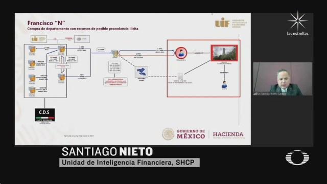 asi se realizo la primera audiencia sobre solicitud de desafuero del gobernador de tamaulipas