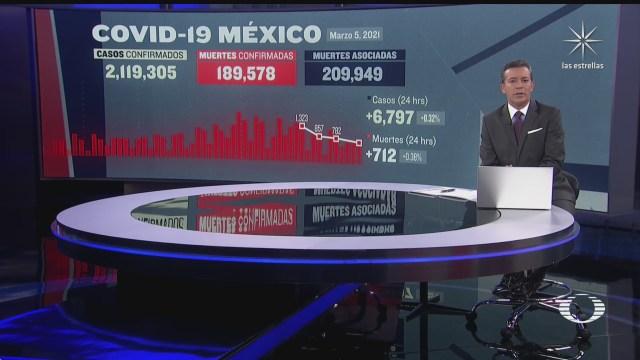 continua tendencia a la baja de covid 19 en mexico